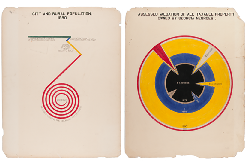The history, power and beauty of infographics