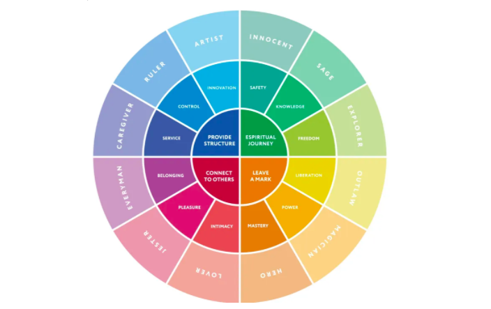 Color psychology: What does your favorite color say about your personality?